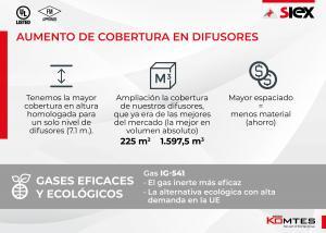 AUMENTO DEL ÁREA DE COBERTURA CON NUESTRO DIFUSOR PARA GAS INERTE IG-541 APROBADO POR UL Y FM
