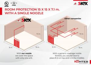 INCREASED COVERAGE AREA  WITH OUR INERT GAS NOZZLE IG-541 APPROVED BY UL AND FM